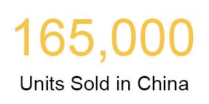 units-sold (3)